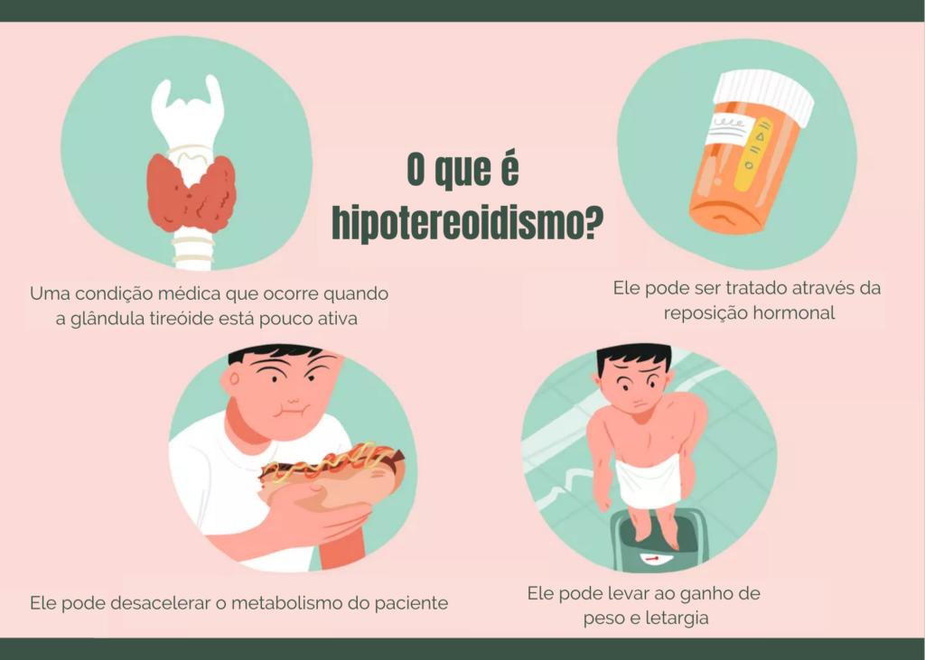 AKTA LIV - clinica de endocrinologia vila mariana - emagrecimento - O que é hipotereoidismo - obesidade
