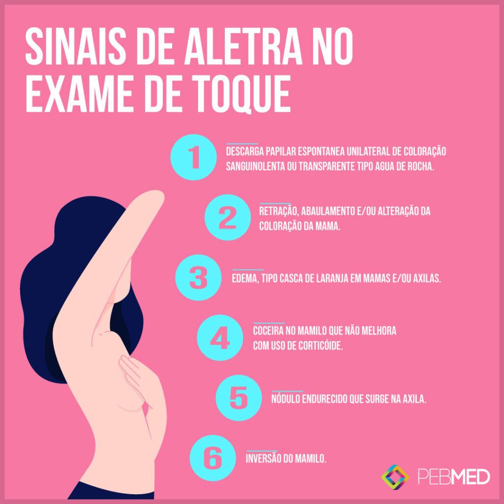 mastologista-sao-paulo-sintomas-cancer-de-mama-autoexame-da-mama-2021